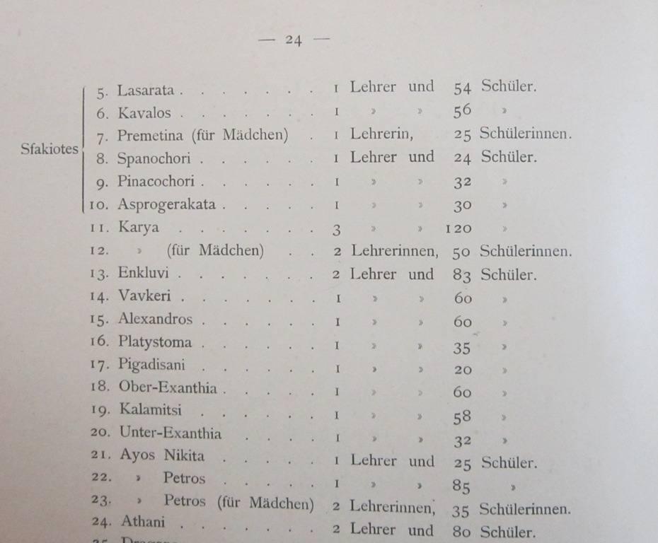 Τα Σχολεία της Λευκάδας. Αριστερά αναγράφεται το χωριό, ακολουθεί ο αριθμός των δασκάλων και μετά το πλήθος των μαθητών.